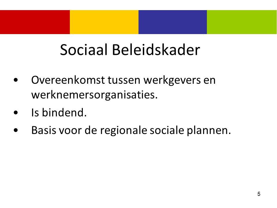 Sociaal Beleidskader Overeenkomst tussen werkgevers en werknemersorganisaties.