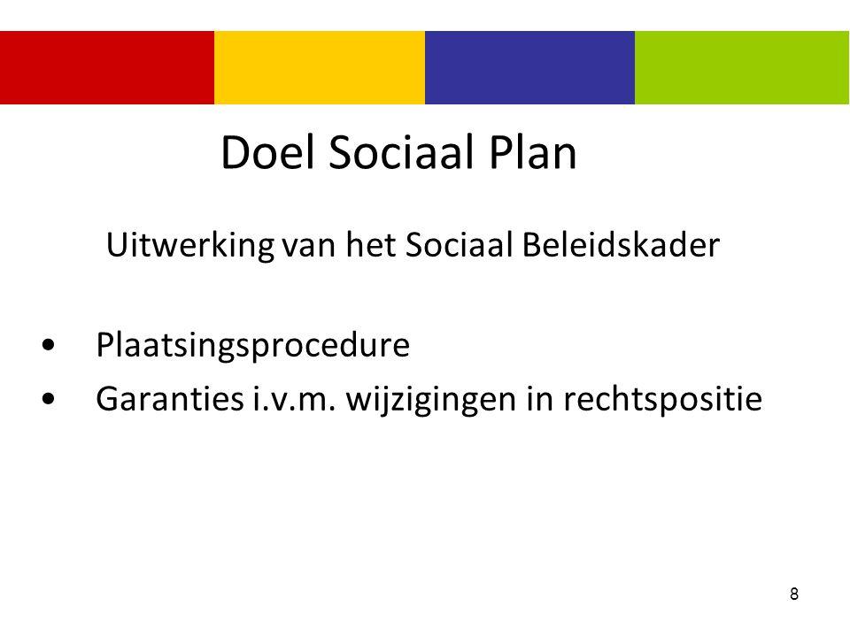 Uitwerking van het Sociaal Beleidskader