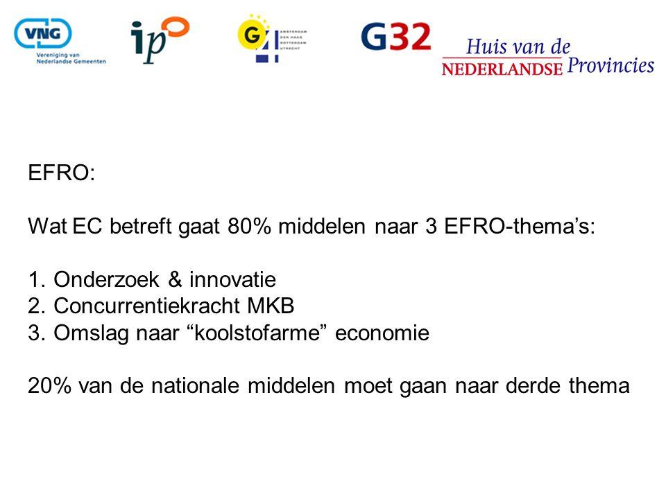EFRO: Wat EC betreft gaat 80% middelen naar 3 EFRO-thema's: Onderzoek & innovatie. Concurrentiekracht MKB.