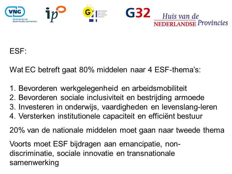 ESF: Wat EC betreft gaat 80% middelen naar 4 ESF-thema's: Bevorderen werkgelegenheid en arbeidsmobiliteit.
