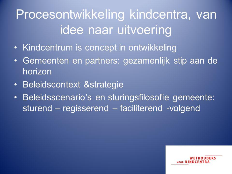 Procesontwikkeling kindcentra, van idee naar uitvoering