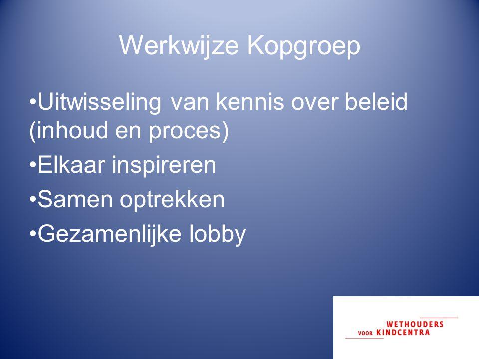 Werkwijze Kopgroep Uitwisseling van kennis over beleid (inhoud en proces) Elkaar inspireren. Samen optrekken.