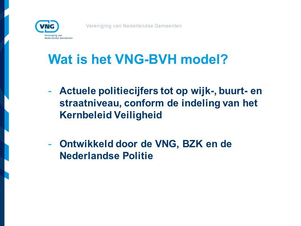 Wat is het VNG-BVH model