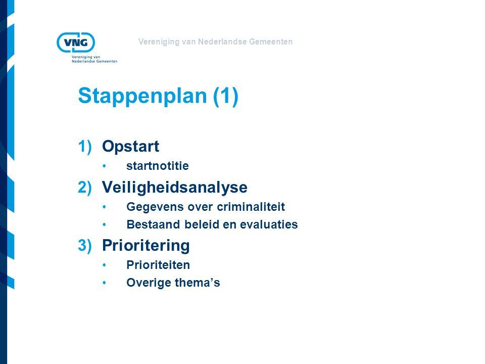 Stappenplan (1) Opstart Veiligheidsanalyse Prioritering startnotitie