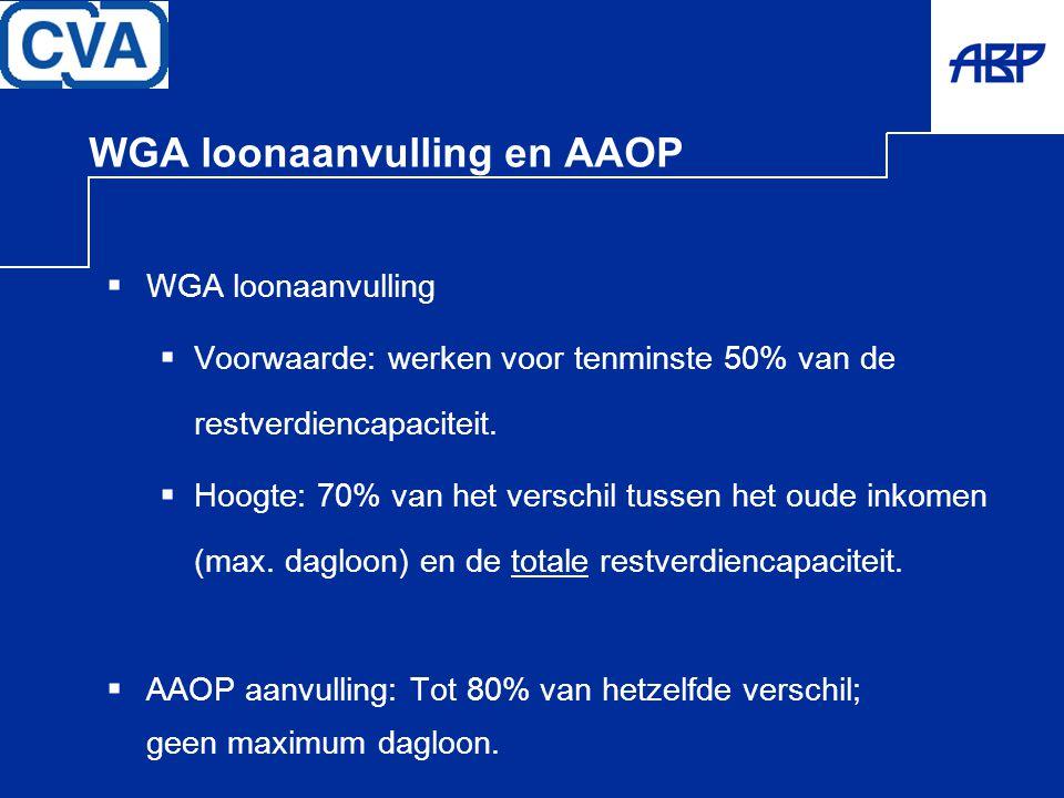 WGA loonaanvulling en AAOP