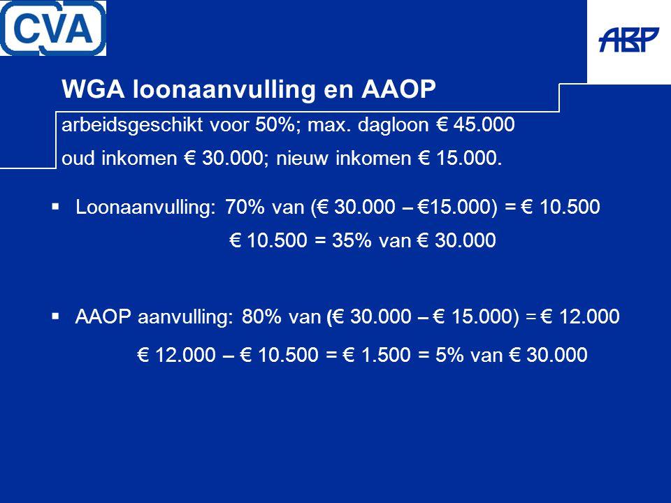 WGA loonaanvulling en AAOP arbeidsgeschikt voor 50%; max. dagloon € 45