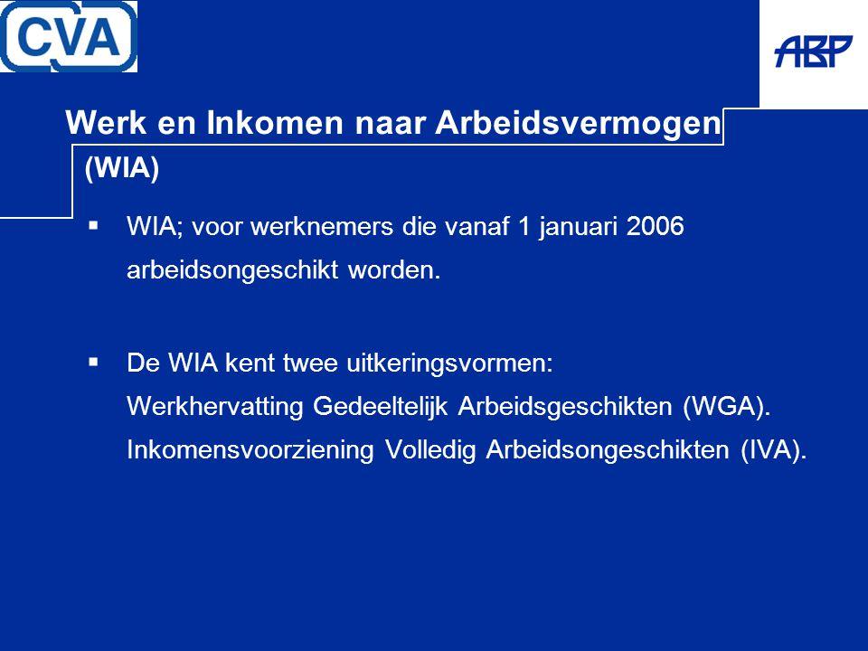 Werk en Inkomen naar Arbeidsvermogen (WIA)