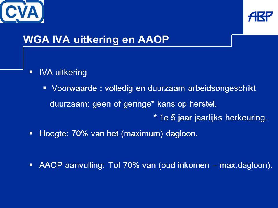 WGA IVA uitkering en AAOP