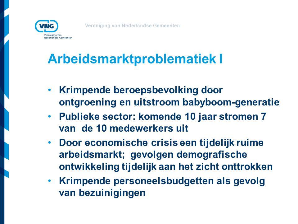 Arbeidsmarktproblematiek I
