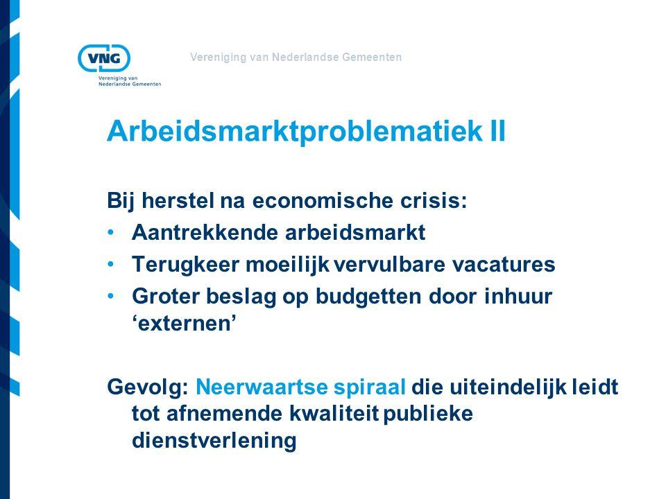 Arbeidsmarktproblematiek II