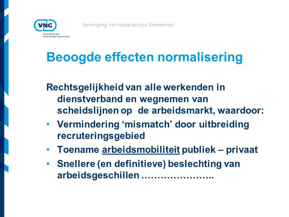 Beoogde effecten normalisering