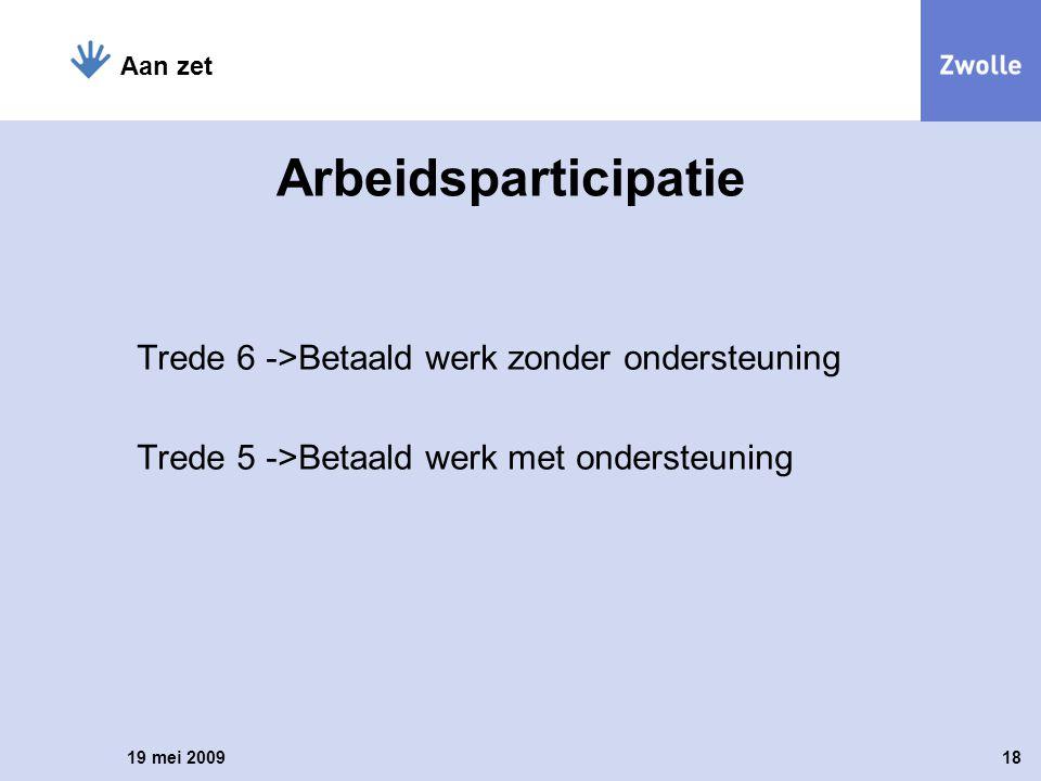 Arbeidsparticipatie Trede 6 ->Betaald werk zonder ondersteuning