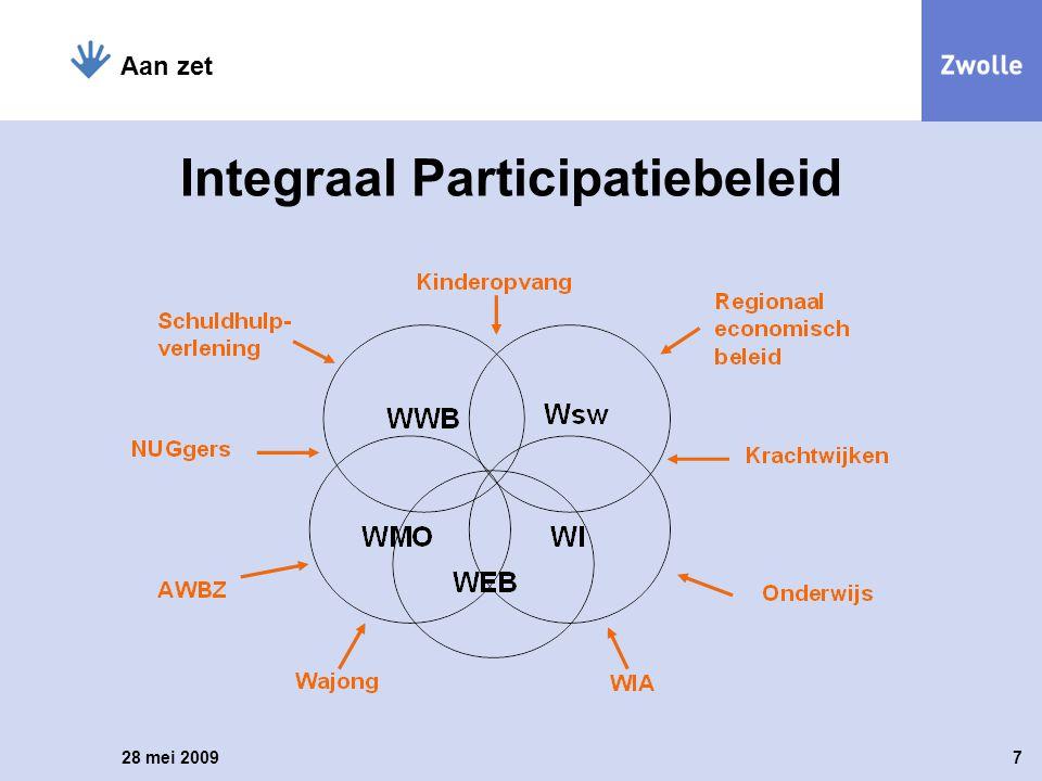 Integraal Participatiebeleid