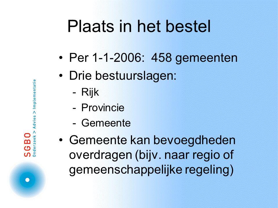 Plaats in het bestel Per 1-1-2006: 458 gemeenten Drie bestuurslagen: