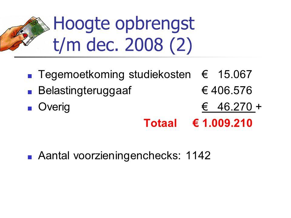 Hoogte opbrengst t/m dec. 2008 (2)