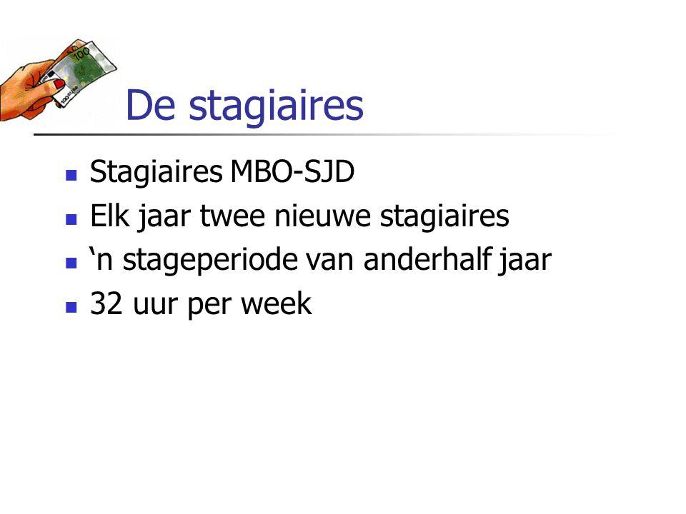 De stagiaires Stagiaires MBO-SJD Elk jaar twee nieuwe stagiaires