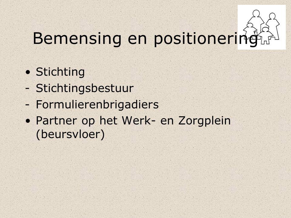 Bemensing en positionering