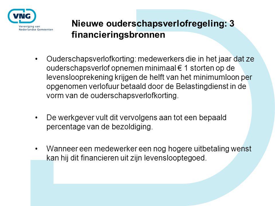 Nieuwe ouderschapsverlofregeling: 3 financieringsbronnen