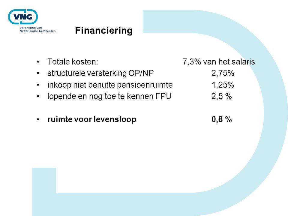 Financiering Totale kosten: 7,3% van het salaris
