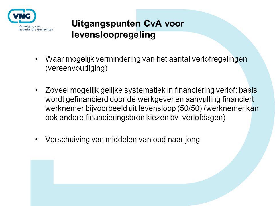 Uitgangspunten CvA voor levensloopregeling