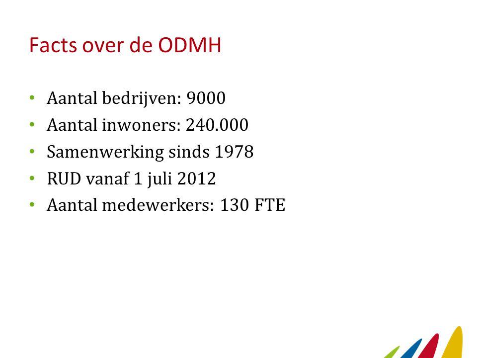 Facts over de ODMH Aantal bedrijven: 9000 Aantal inwoners: 240.000
