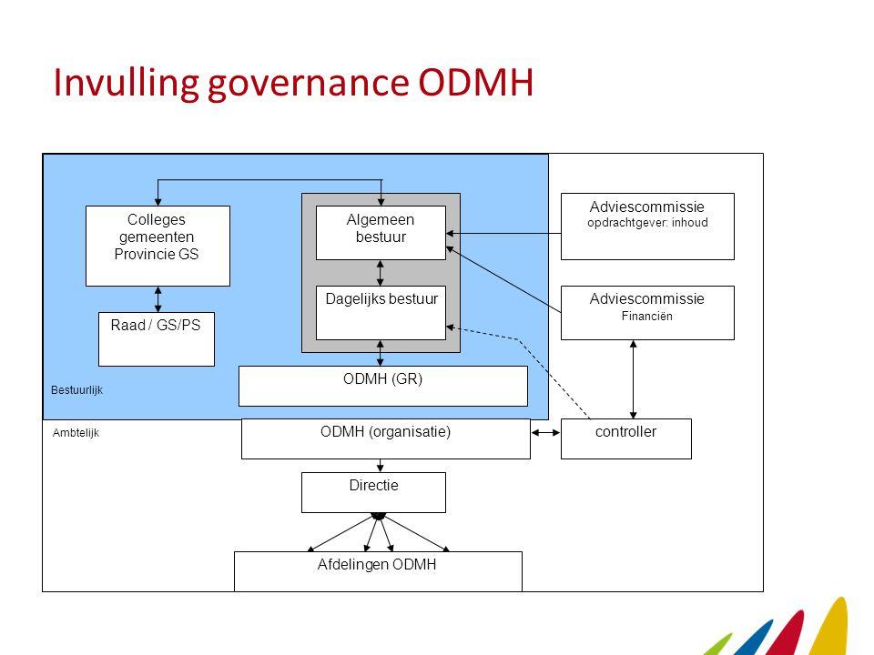 Invulling governance ODMH