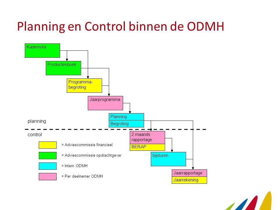 Planning en Control binnen de ODMH
