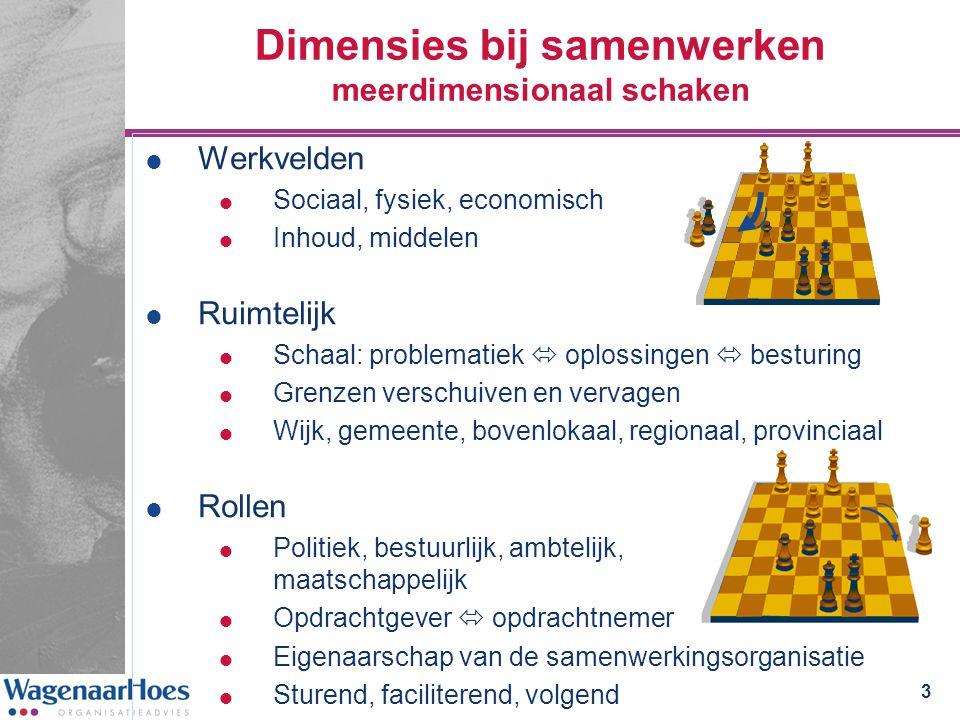 Dimensies bij samenwerken meerdimensionaal schaken