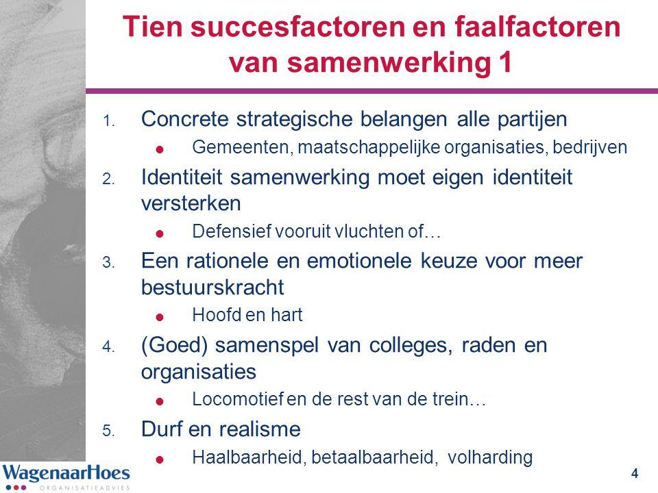 Tien succesfactoren en faalfactoren van samenwerking 1