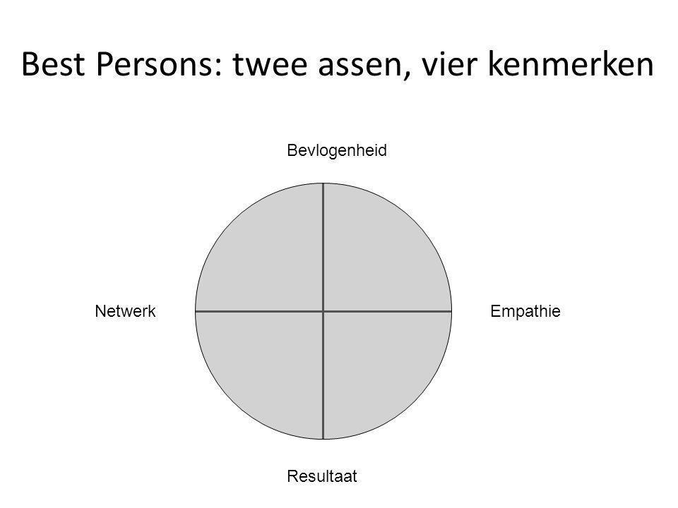Best Persons: twee assen, vier kenmerken