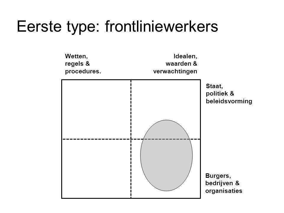Eerste type: frontliniewerkers
