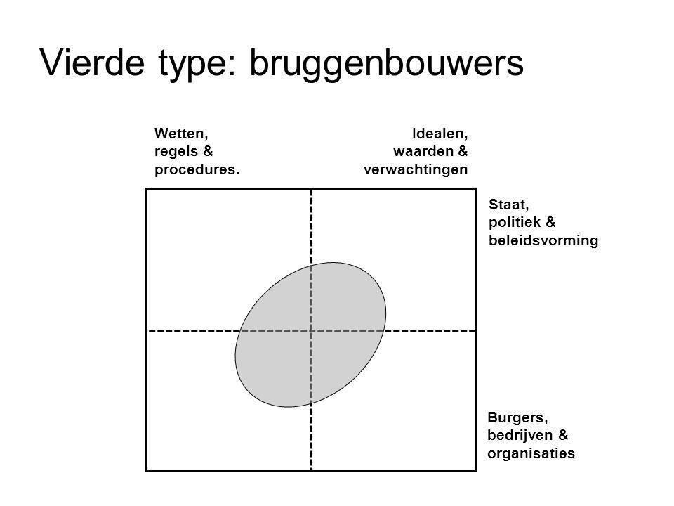 Vierde type: bruggenbouwers