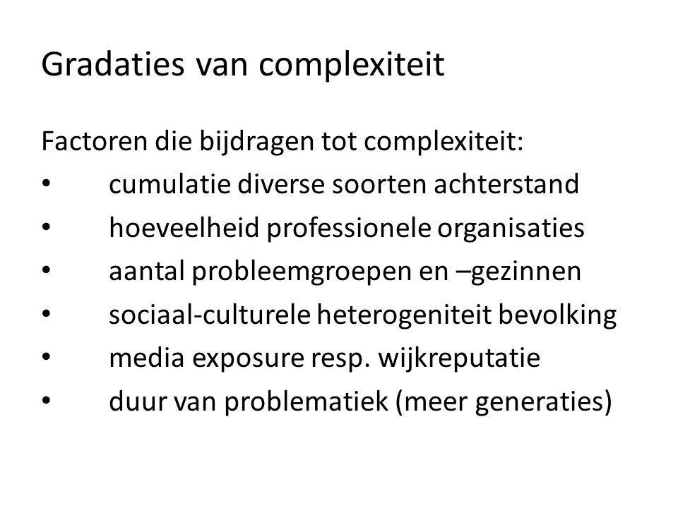 Gradaties van complexiteit