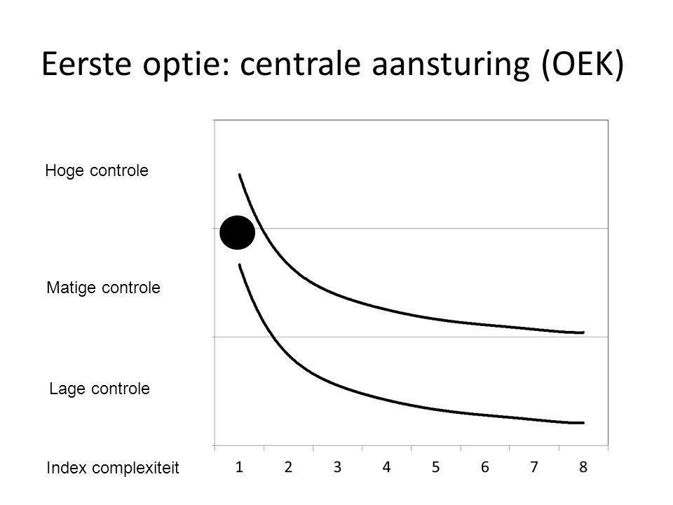 Eerste optie: centrale aansturing (OEK)