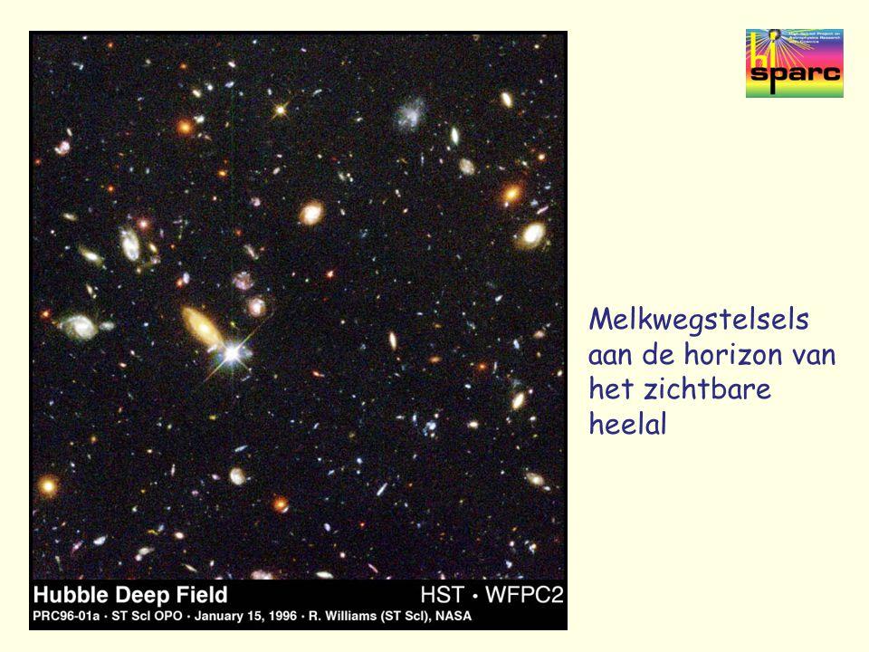 Melkwegstelsels aan de horizon van het zichtbare heelal