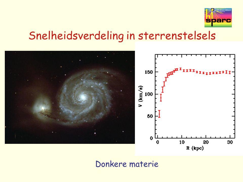 Snelheidsverdeling in sterrenstelsels