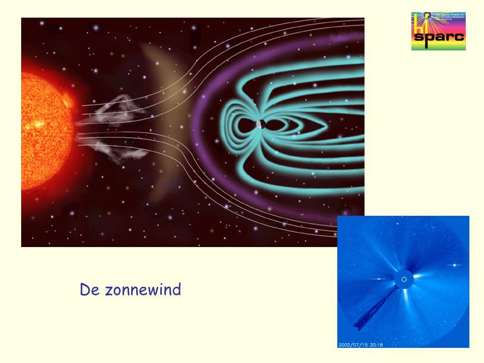 De zonnewind