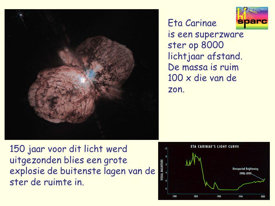 Eta Carinae is een superzware ster op 8000 lichtjaar afstand