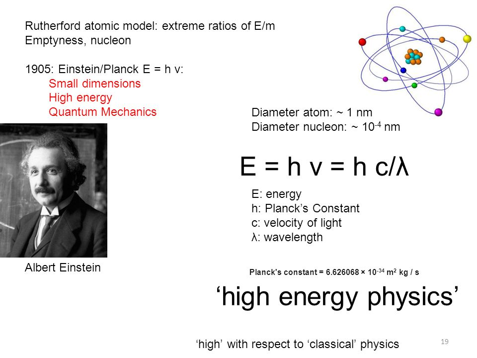 E = h ν = h c/λ 'high energy physics'