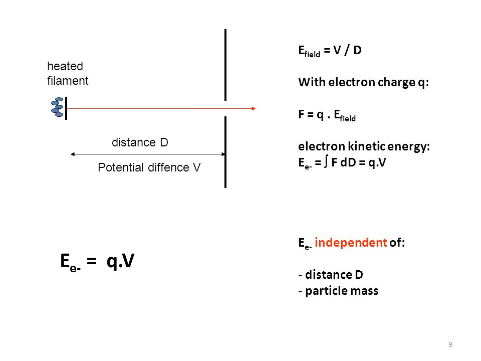 Ee- = q.V Efield = V / D With electron charge q: F = q . Efield