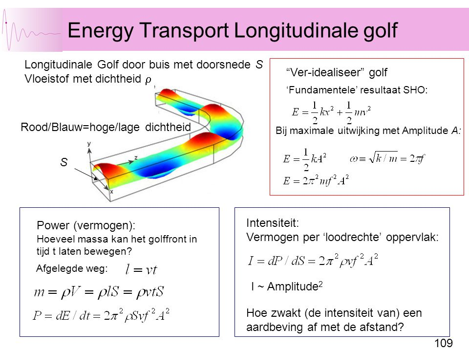 Energy Transport Longitudinale golf