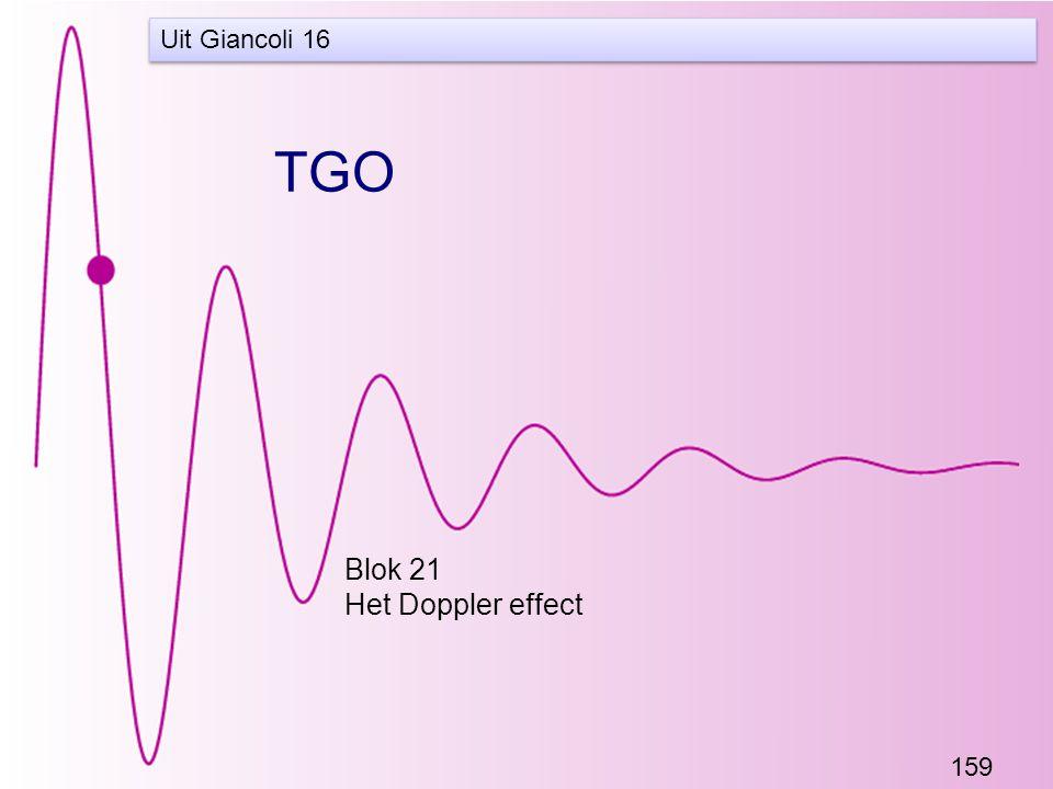 Blok 21 Het Doppler effect