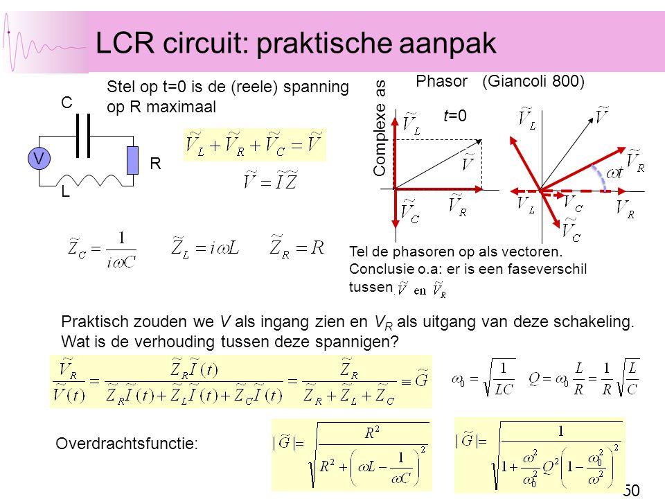 LCR circuit: praktische aanpak