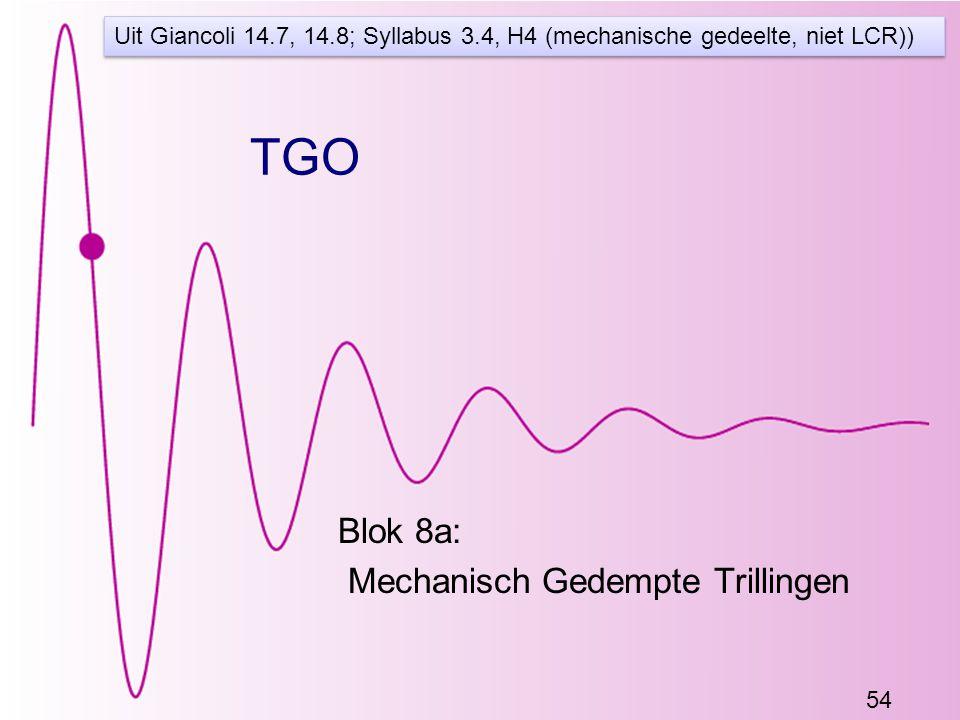 Blok 8a: Mechanisch Gedempte Trillingen