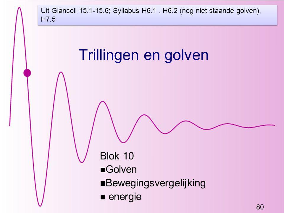 Blok 10 Golven Bewegingsvergelijking energie