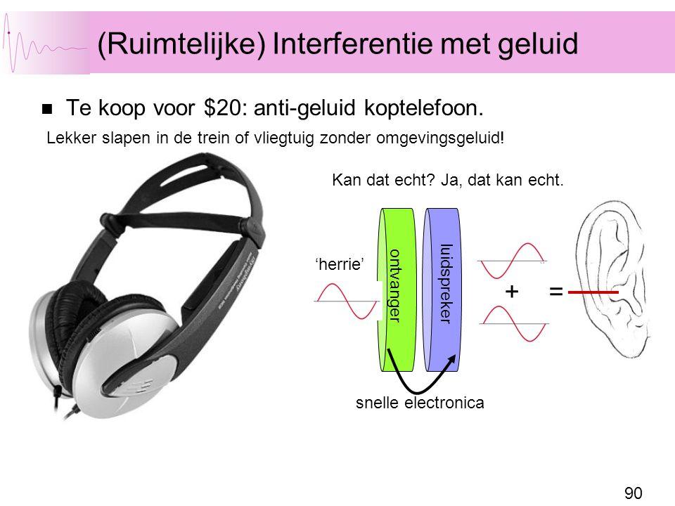 (Ruimtelijke) Interferentie met geluid