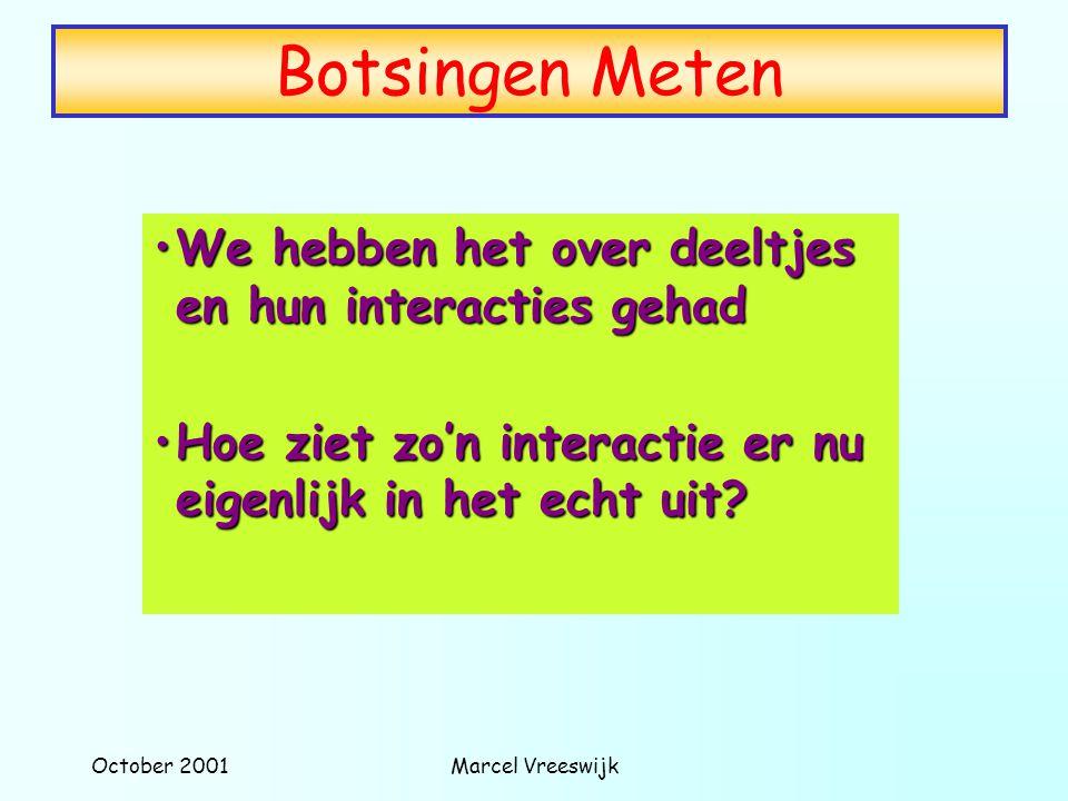 Botsingen Meten We hebben het over deeltjes en hun interacties gehad