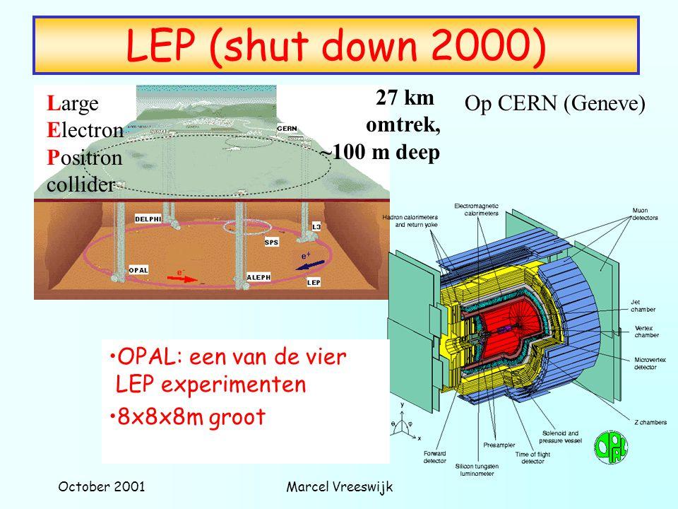LEP (shut down 2000) 27 km omtrek, ~100 m deep Large Electron Positron