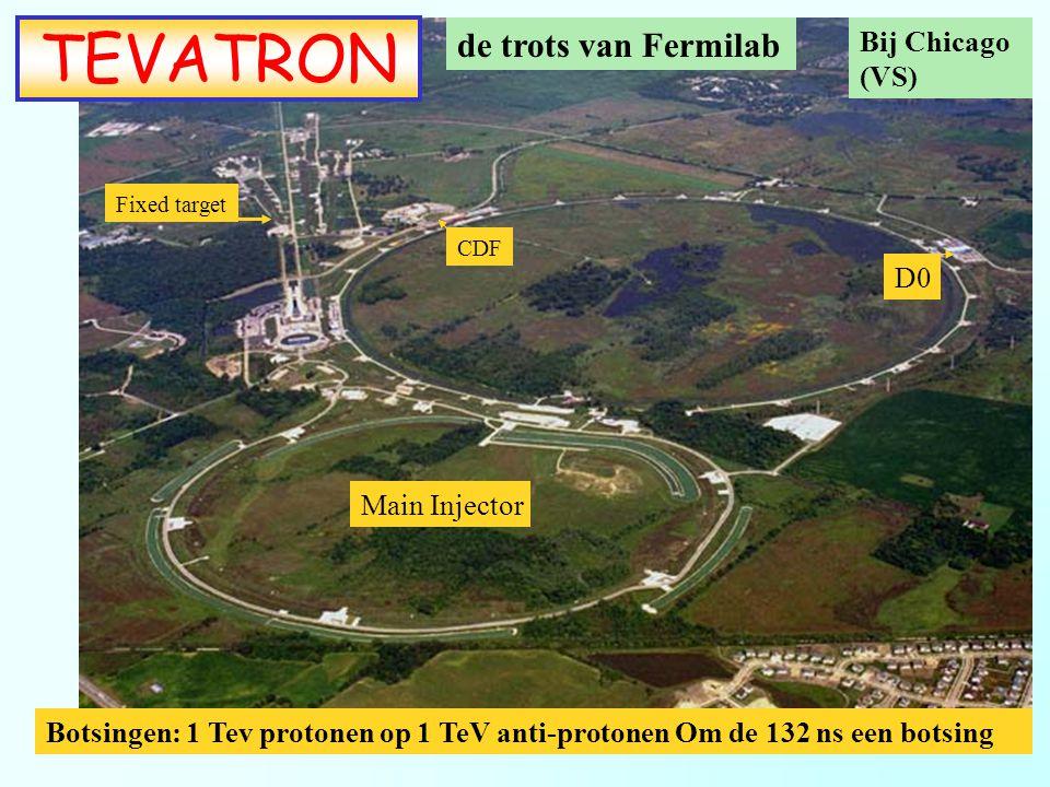 TEVATRON de trots van Fermilab Bij Chicago (VS) D0 Main Injector