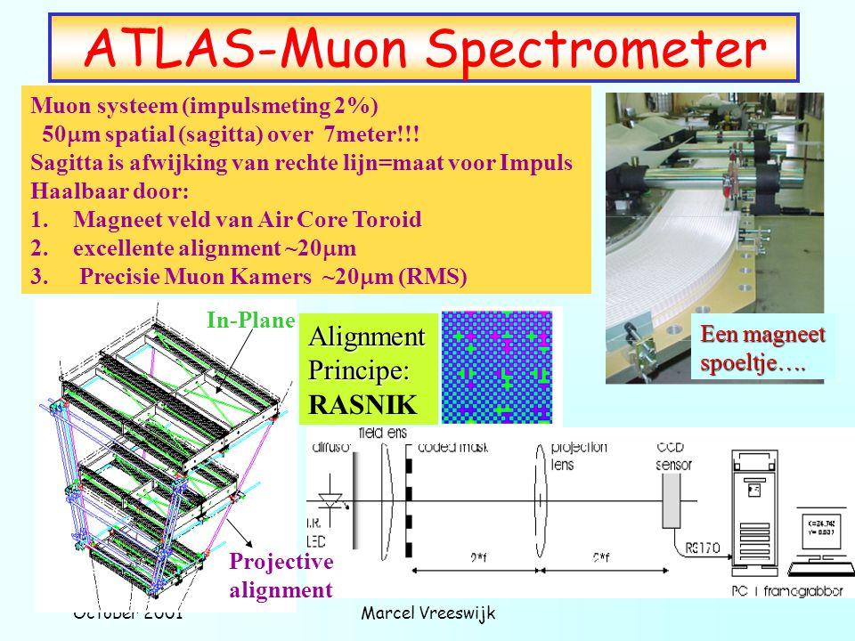 ATLAS-Muon Spectrometer